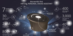 """MSC Cruises Unveiled """"Zoe"""" the World's First Personal Cruise Assistant (Photo: MSC Cruises)"""